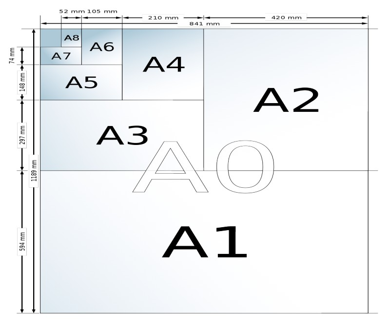 A2A1A0 larger than A0 size printing